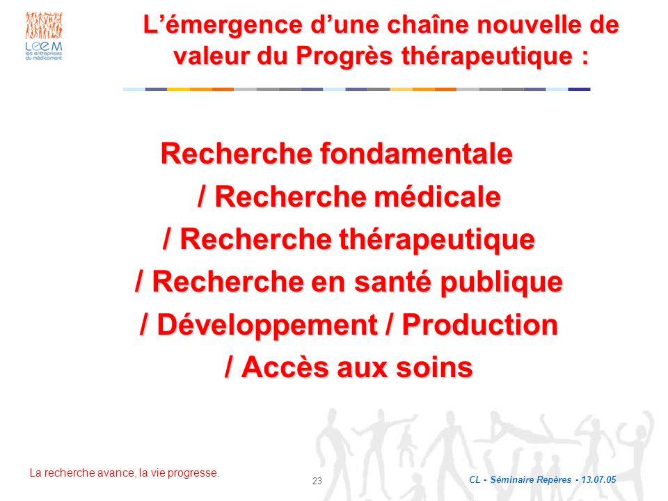 La recherche avance, la vie progresse. CL - Séminaire Repères - 13.07.05 23 Lémergence dune chaîne nouvelle de valeur du Progrès thérapeutique : Reche