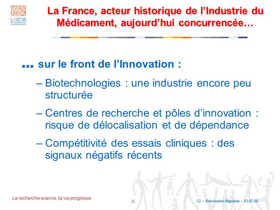 La recherche avance, la vie progresse. CL - Séminaire Repères - 13.07.05 26 La France, acteur historique de lIndustrie du Médicament, aujourdhui concu
