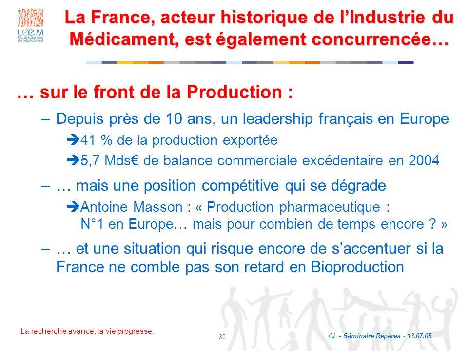 La recherche avance, la vie progresse. CL - Séminaire Repères - 13.07.05 30 La France, acteur historique de lIndustrie du Médicament, est également co