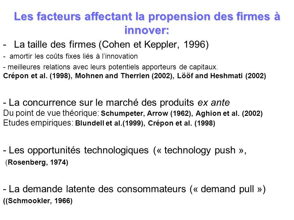 Les facteurs affectant la propension des firmes à innover: -La taille des firmes (Cohen et Keppler, 1996) - amortir les coûts fixes liés à linnovation
