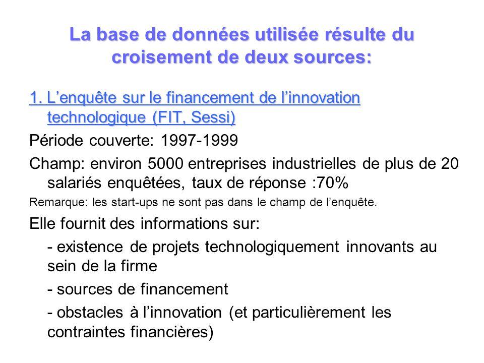 La base de données utilisée résulte du croisement de deux sources: 1. Lenquête sur le financement de linnovation technologique (FIT, Sessi) Période co