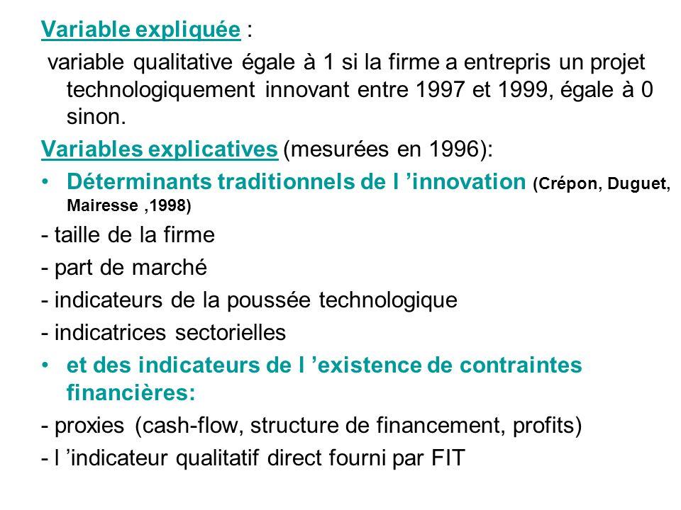 Variable expliquée : variable qualitative égale à 1 si la firme a entrepris un projet technologiquement innovant entre 1997 et 1999, égale à 0 sinon.