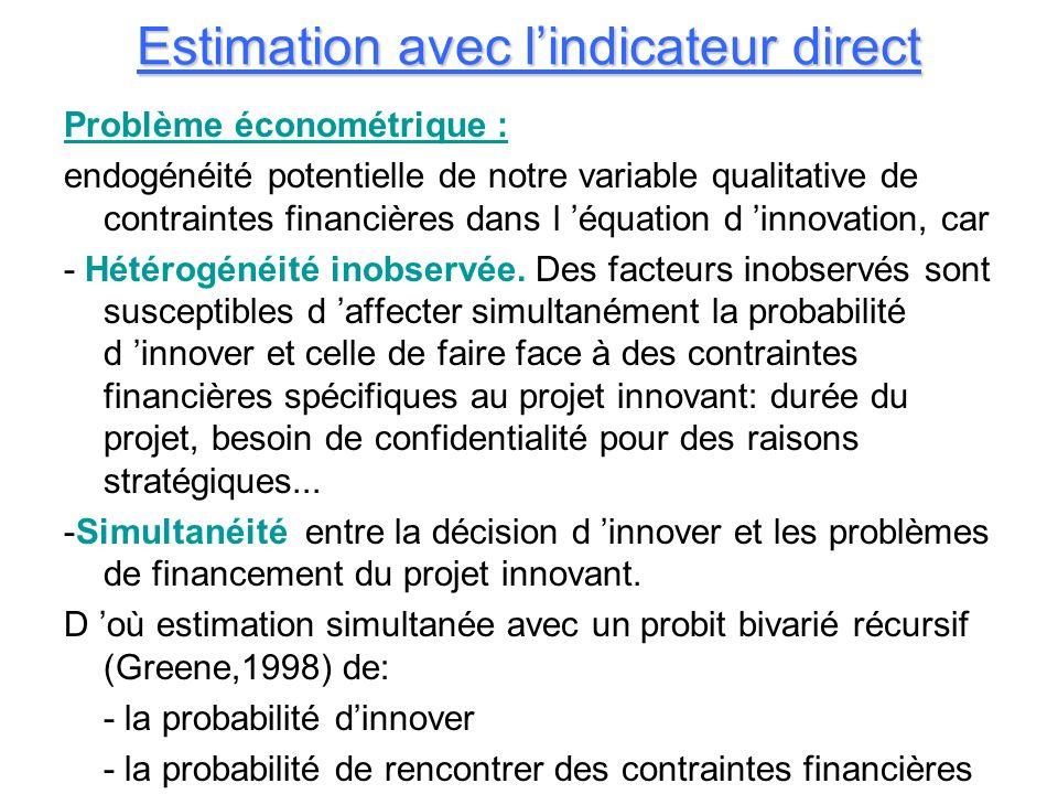Estimation avec lindicateur direct Problème économétrique : endogénéité potentielle de notre variable qualitative de contraintes financières dans l éq