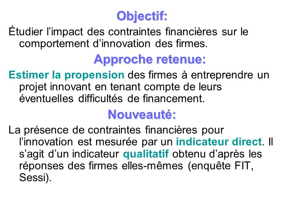 Objectif: Étudier limpact des contraintes financières sur le comportement dinnovation des firmes. Approche retenue: Estimer la propension des firmes à