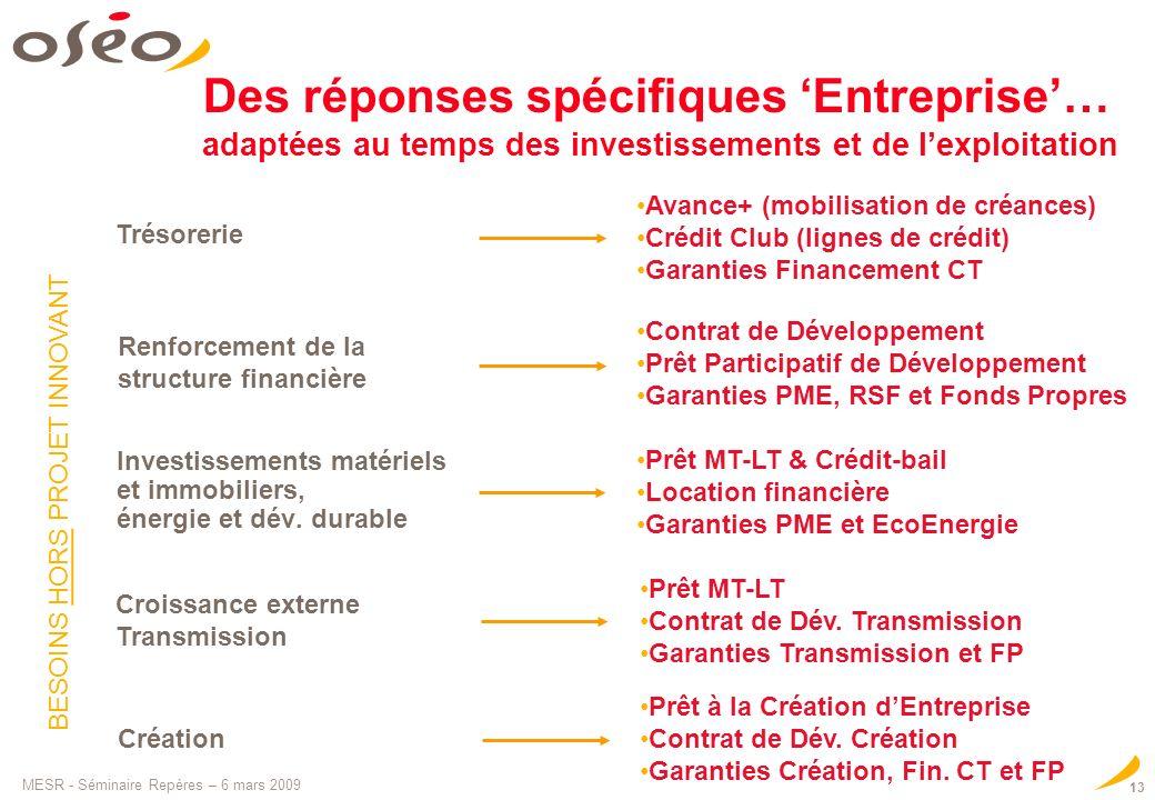 MESR - Séminaire Repères – 6 mars 2009 13 Investissements matériels et immobiliers, énergie et dév. durable Contrat de Développement Prêt Participatif