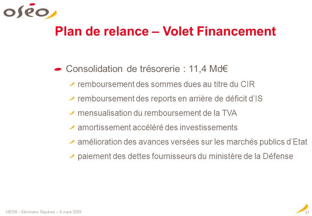 MESR - Séminaire Repères – 6 mars 2009 17 Plan de relance – Volet Financement Consolidation de trésorerie : 11,4 Md remboursement des sommes dues au t