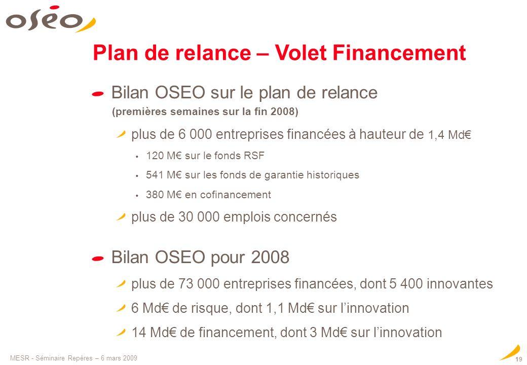 MESR - Séminaire Repères – 6 mars 2009 19 Bilan OSEO sur le plan de relance (premières semaines sur la fin 2008) plus de 6 000 entreprises financées à