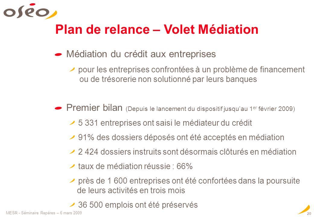 MESR - Séminaire Repères – 6 mars 2009 20 Plan de relance – Volet Médiation Médiation du crédit aux entreprises pour les entreprises confrontées à un