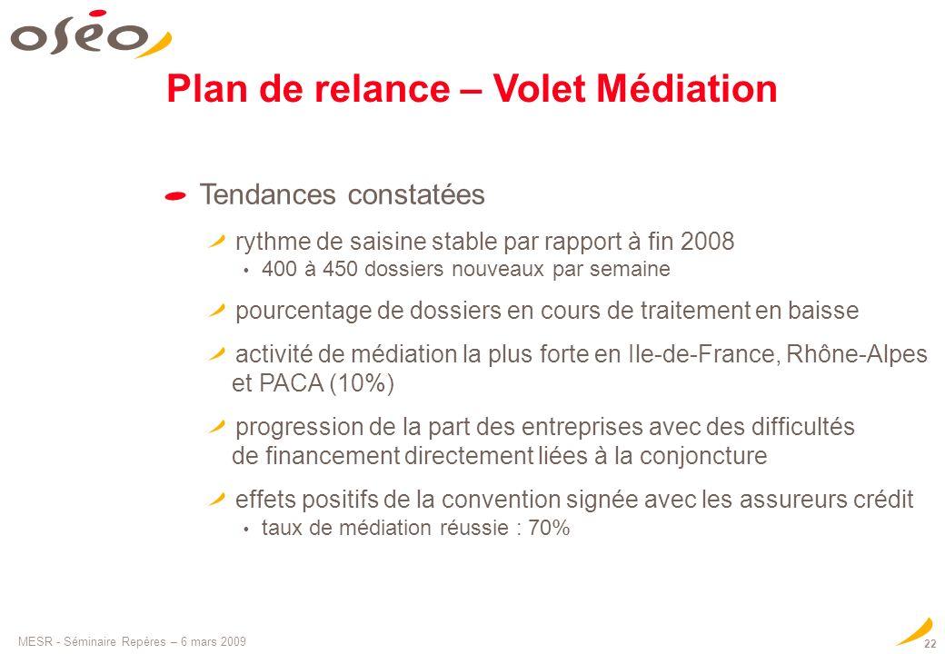MESR - Séminaire Repères – 6 mars 2009 22 Tendances constatées rythme de saisine stable par rapport à fin 2008 400 à 450 dossiers nouveaux par semaine