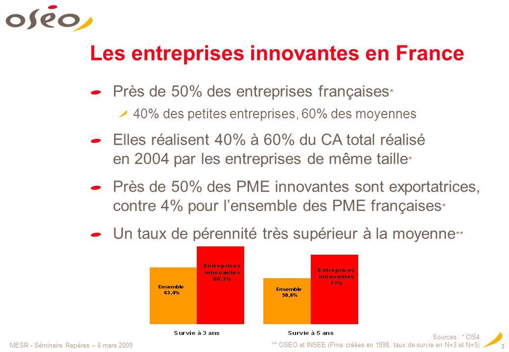 MESR - Séminaire Repères – 6 mars 2009 3 Près de 50% des entreprises françaises * 40% des petites entreprises, 60% des moyennes Elles réalisent 40% à
