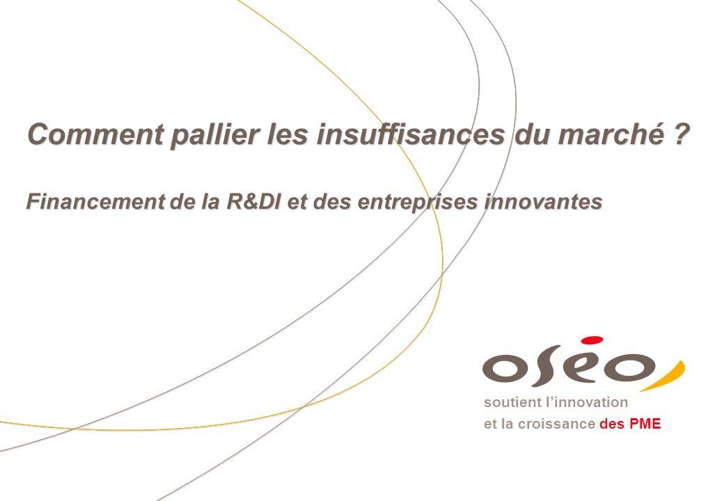 soutient linnovation et la croissance des PME Comment pallier les insuffisances du marché ? Financement de la R&DI et des entreprises innovantes