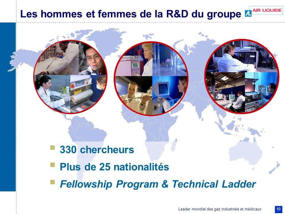 Leader mondial des gaz industriels et médicaux 10 Les hommes et femmes de la R&D du groupe 330 chercheurs Plus de 25 nationalités Fellowship Program &