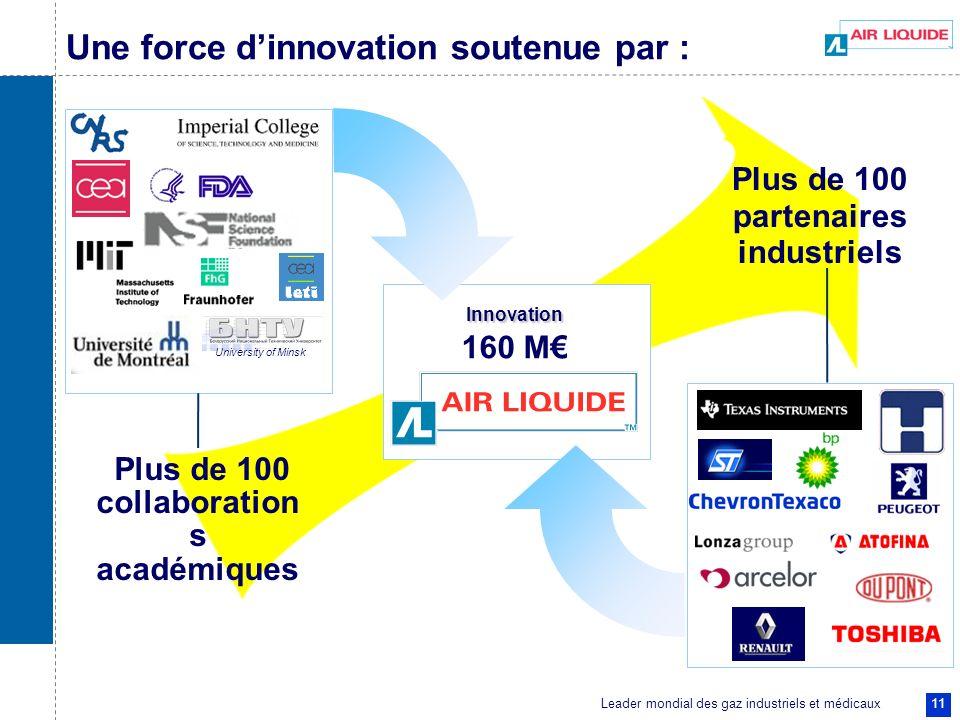 Leader mondial des gaz industriels et médicaux 11 Une force dinnovation soutenue par : Innovation Innovation 160 M Plus de 100 collaboration s académi