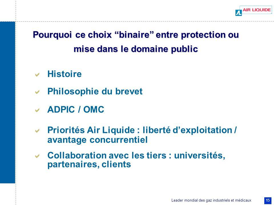 Leader mondial des gaz industriels et médicaux 15 Pourquoi ce choix binaire entre protection ou mise dans le domaine public Histoire Philosophie du br