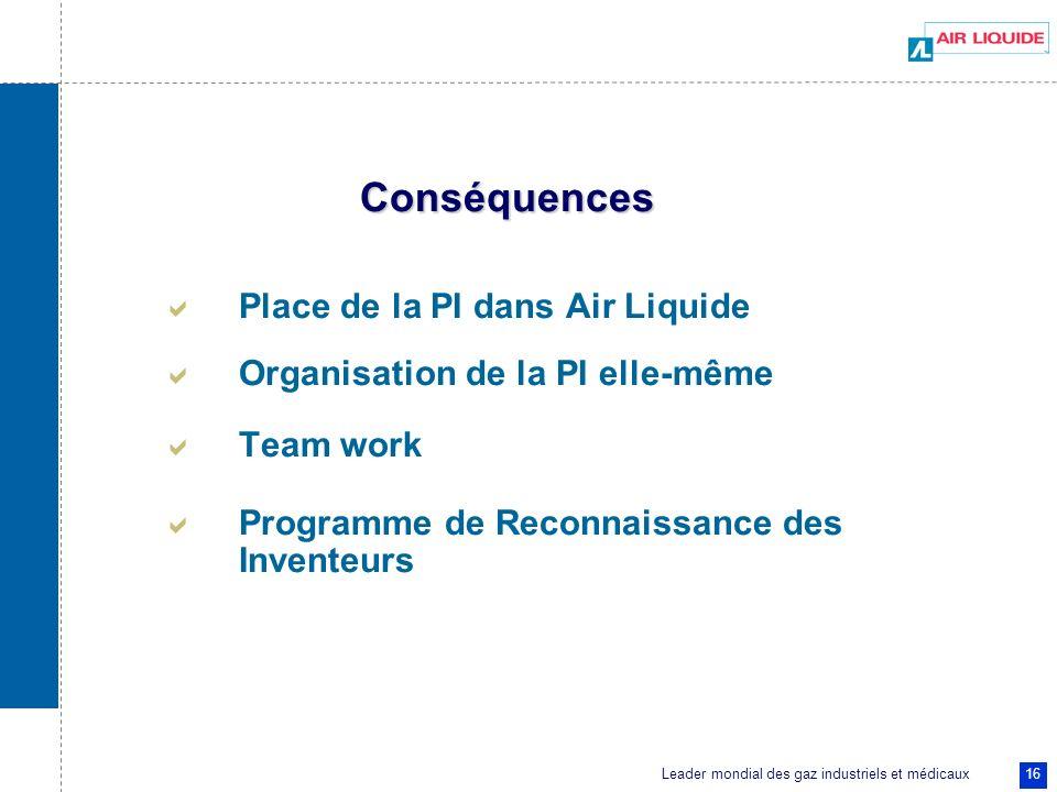 Leader mondial des gaz industriels et médicaux 16 Conséquences Place de la PI dans Air Liquide Organisation de la PI elle-même Team work Programme de