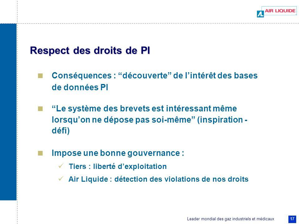 Leader mondial des gaz industriels et médicaux 17 Respect des droits de PI Conséquences : découverte de lintérêt des bases de données PI Le système de