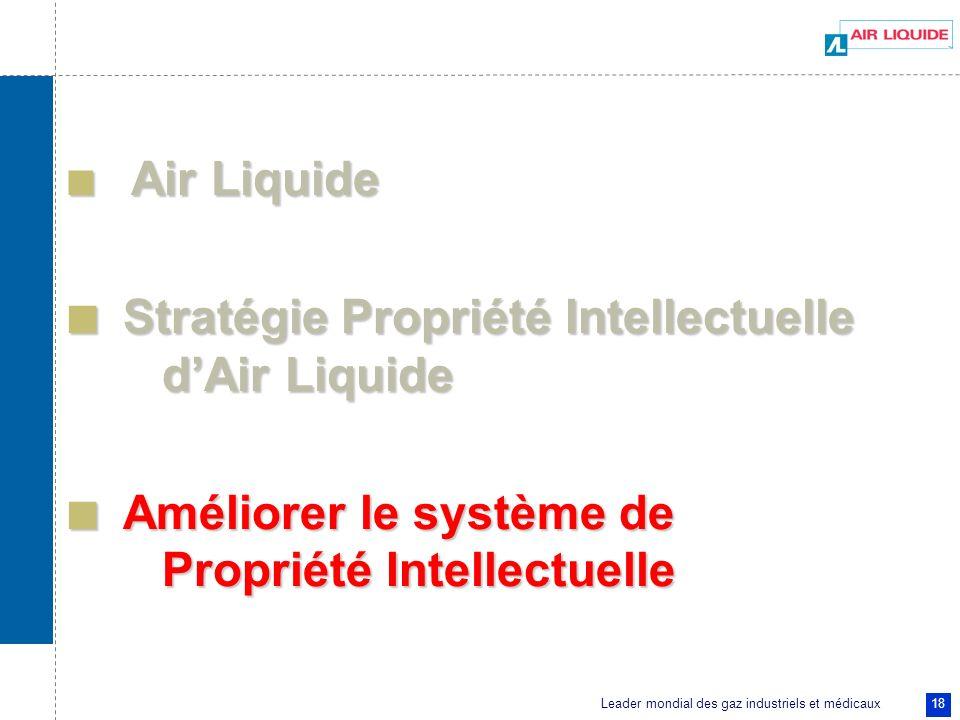Leader mondial des gaz industriels et médicaux 18 Air Liquide Air Liquide Stratégie Propriété Intellectuelle dAir Liquide Stratégie Propriété Intellec