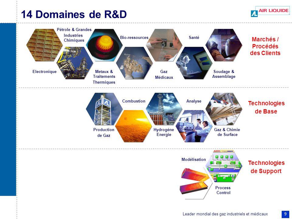 Leader mondial des gaz industriels et médicaux 9 14 Domaines de R&D Pétrole & Grandes Industries Chimiques Metaux & Traitements Thermiques Production