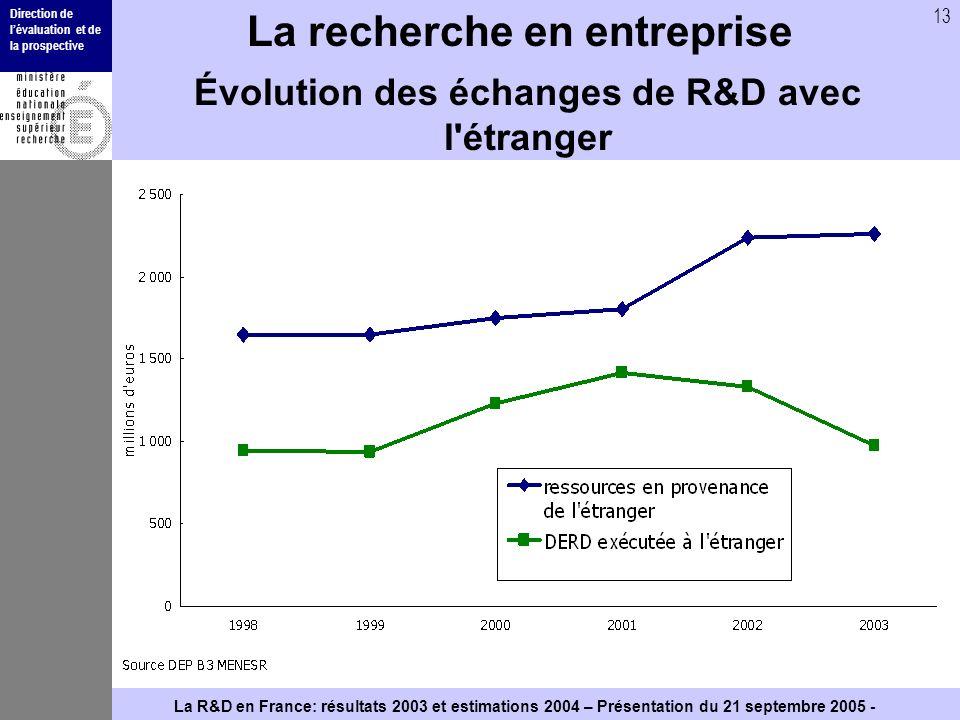 Direction de lévaluation et de la prospective 13 La R&D en France: résultats 2003 et estimations 2004 – Présentation du 21 septembre 2005 - La recherc