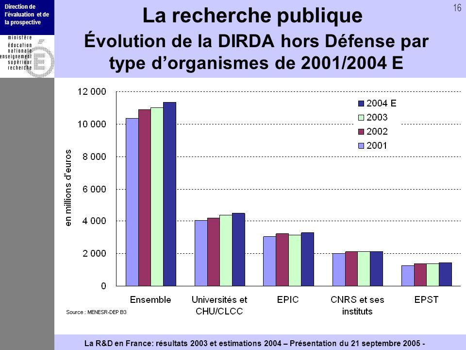 Direction de lévaluation et de la prospective 16 La R&D en France: résultats 2003 et estimations 2004 – Présentation du 21 septembre 2005 - La recherc