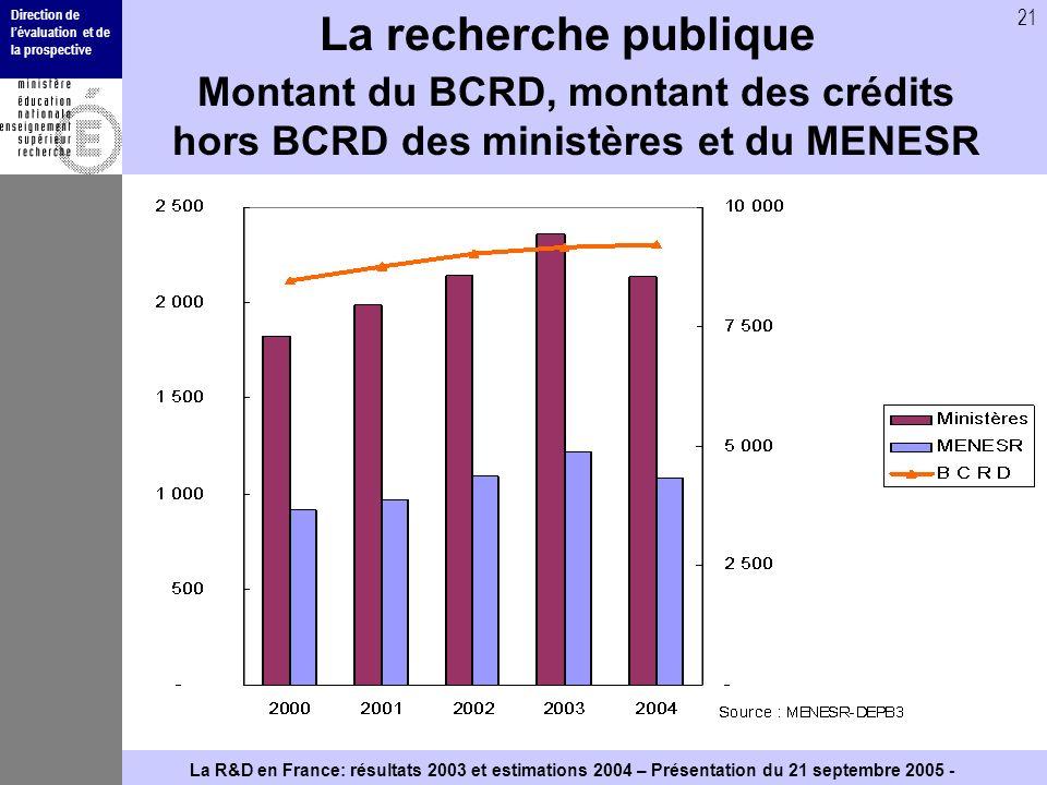 Direction de lévaluation et de la prospective 21 La R&D en France: résultats 2003 et estimations 2004 – Présentation du 21 septembre 2005 - La recherc