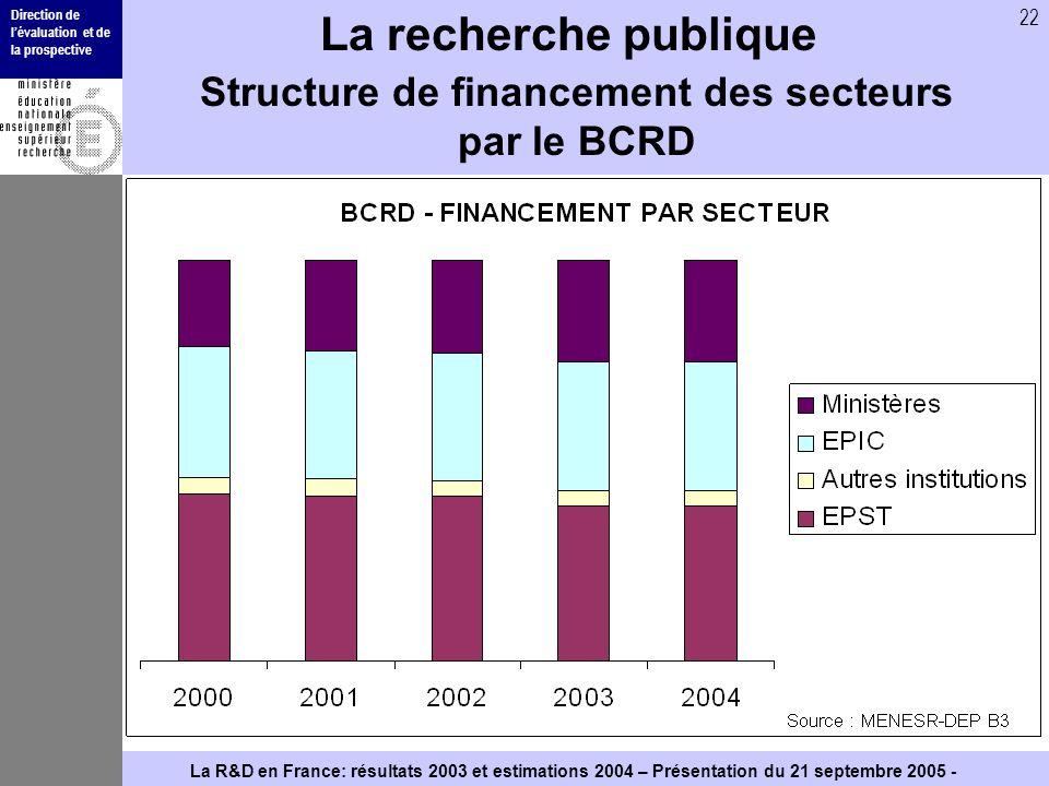 Direction de lévaluation et de la prospective 22 La R&D en France: résultats 2003 et estimations 2004 – Présentation du 21 septembre 2005 - La recherc