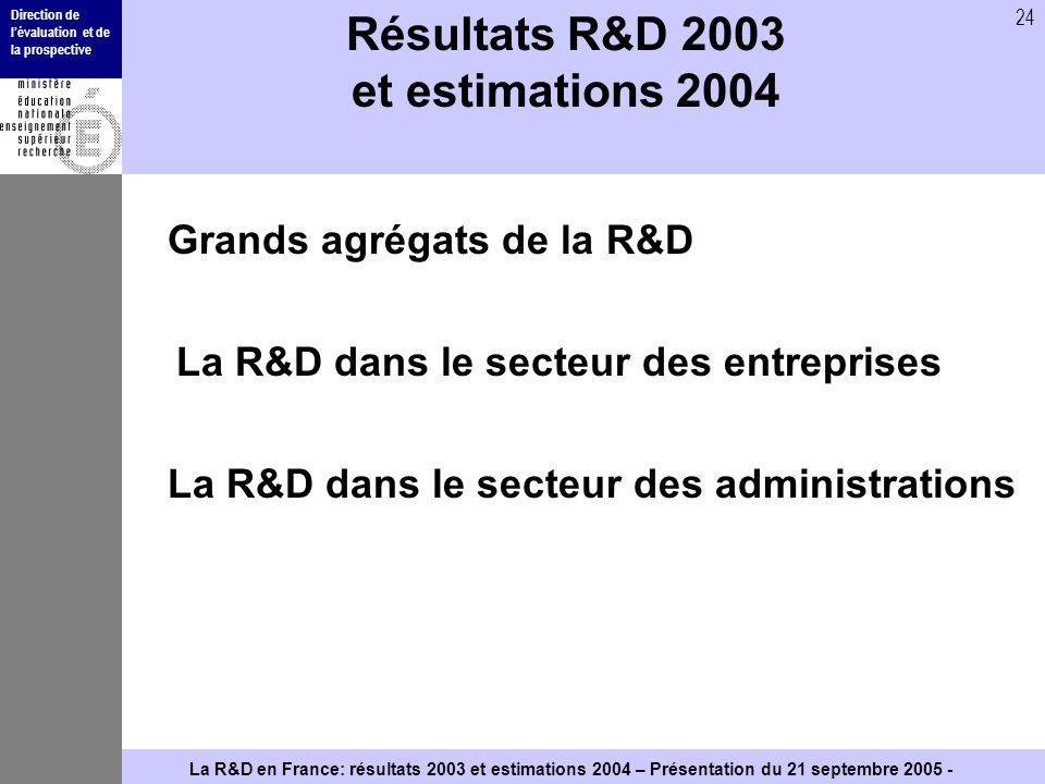 Direction de lévaluation et de la prospective 24 La R&D en France: résultats 2003 et estimations 2004 – Présentation du 21 septembre 2005 - Résultats
