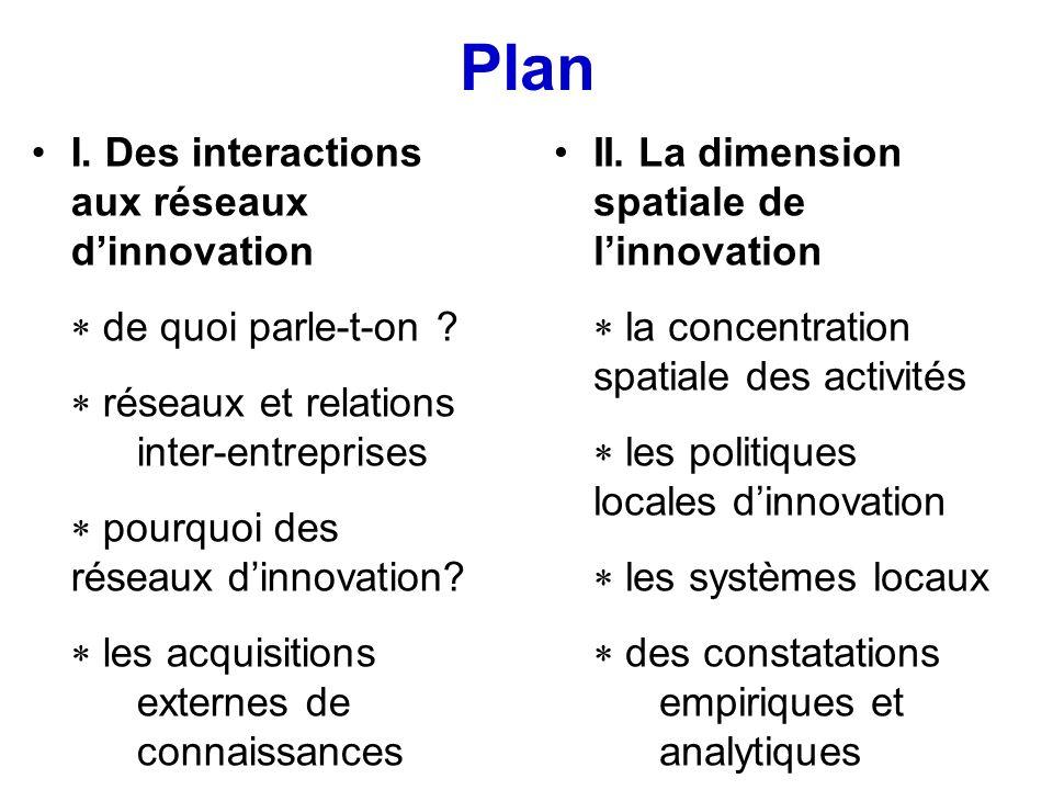 Plan I. Des interactions aux réseaux dinnovation de quoi parle-t-on .