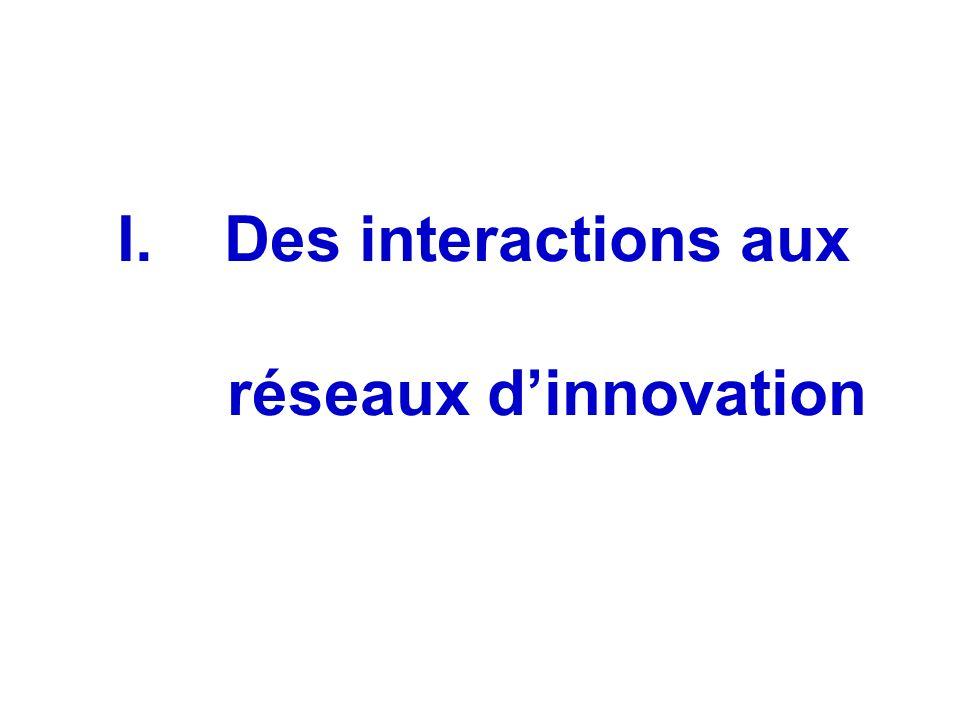 I.Des interactions aux réseaux dinnovation