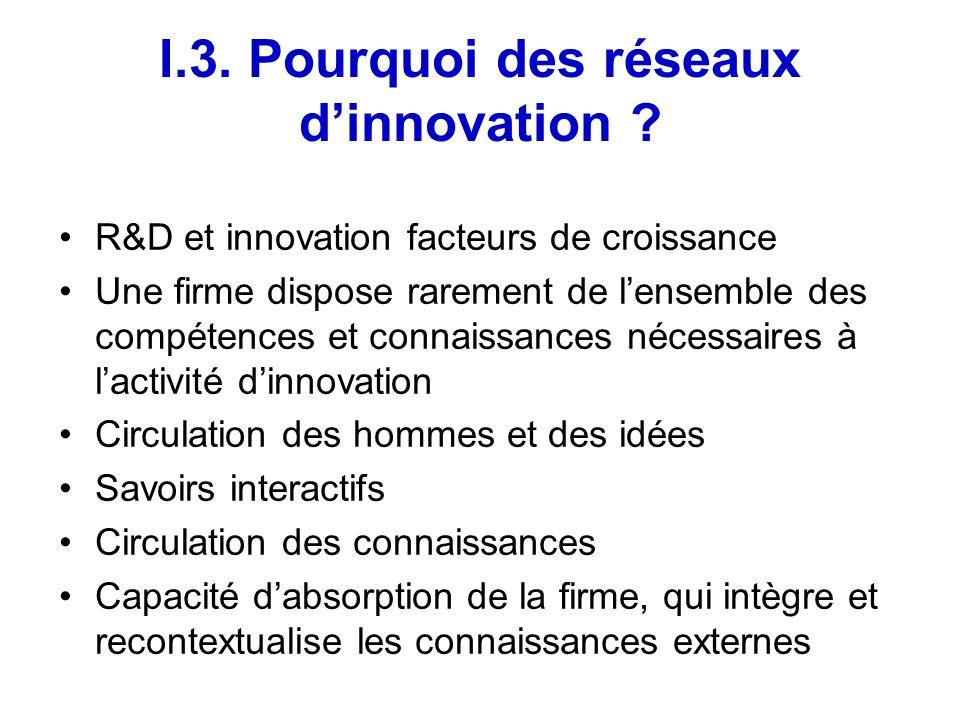 I.3. Pourquoi des réseaux dinnovation .