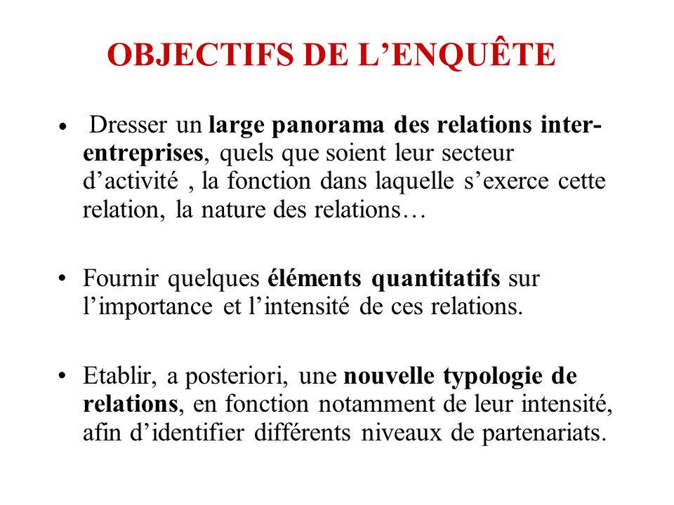OBJECTIFS DE LENQUÊTE Dresser un large panorama des relations inter- entreprises, quels que soient leur secteur dactivité, la fonction dans laquelle s
