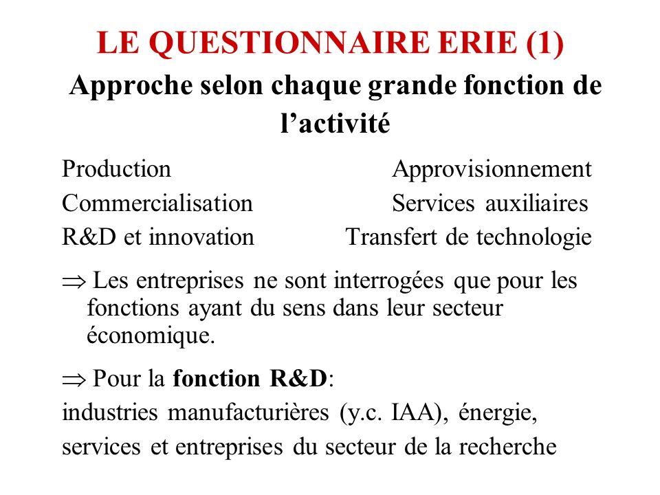 LE QUESTIONNAIRE ERIE (1) Approche selon chaque grande fonction de lactivité ProductionApprovisionnement CommercialisationServices auxiliaires R&D et innovation Transfert de technologie Les entreprises ne sont interrogées que pour les fonctions ayant du sens dans leur secteur économique.