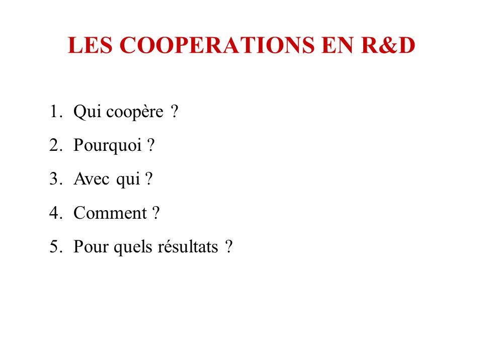 LES COOPERATIONS EN R&D 1.Qui coopère ? 2.Pourquoi ? 3.Avec qui ? 4.Comment ? 5.Pour quels résultats ?