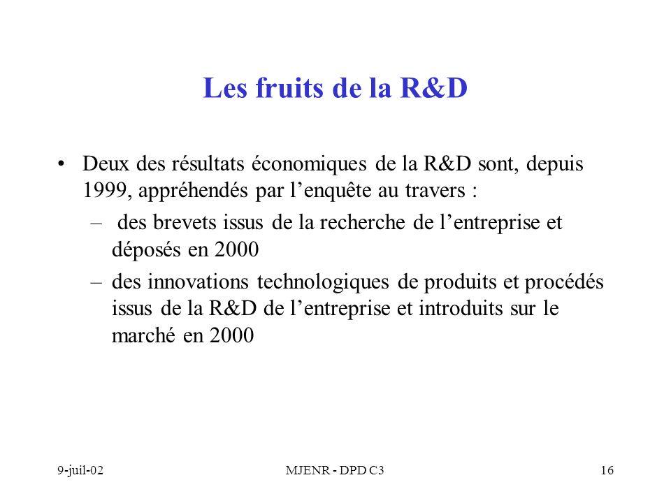 9-juil-02MJENR - DPD C316 Les fruits de la R&D Deux des résultats économiques de la R&D sont, depuis 1999, appréhendés par lenquête au travers : – des brevets issus de la recherche de lentreprise et déposés en 2000 –des innovations technologiques de produits et procédés issus de la R&D de lentreprise et introduits sur le marché en 2000