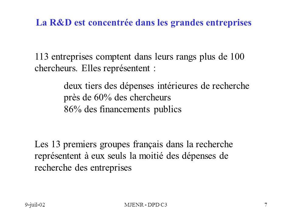 9-juil-02MJENR - DPD C37 La R&D est concentrée dans les grandes entreprises 113 entreprises comptent dans leurs rangs plus de 100 chercheurs.
