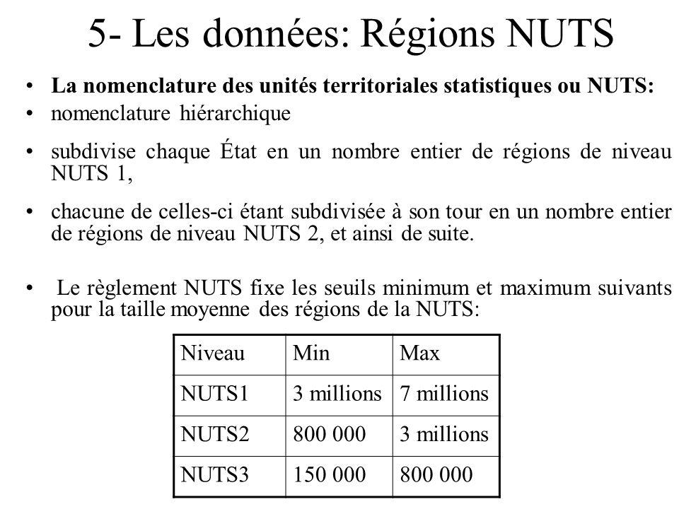 La nomenclature des unités territoriales statistiques ou NUTS: nomenclature hiérarchique subdivise chaque État en un nombre entier de régions de niveau NUTS 1, chacune de celles-ci étant subdivisée à son tour en un nombre entier de régions de niveau NUTS 2, et ainsi de suite.