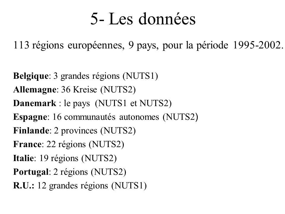 5- Les données 113 régions européennes, 9 pays, pour la période 1995-2002.