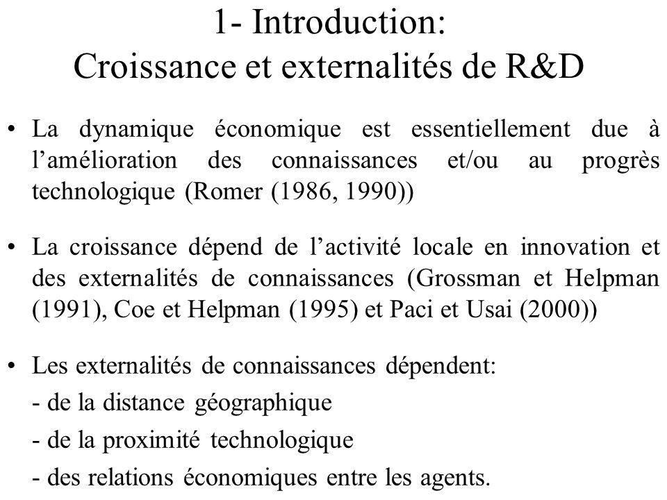 1- Introduction: Croissance et externalités de R&D La dynamique économique est essentiellement due à lamélioration des connaissances et/ou au progrès technologique (Romer (1986, 1990)) La croissance dépend de lactivité locale en innovation et des externalités de connaissances (Grossman et Helpman (1991), Coe et Helpman (1995) et Paci et Usai (2000)) Les externalités de connaissances dépendent: - de la distance géographique - de la proximité technologique - des relations économiques entre les agents.