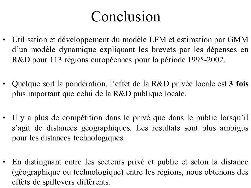 Conclusion Utilisation et développement du modèle LFM et estimation par GMM dun modèle dynamique expliquant les brevets par les dépenses en R&D pour 113 régions européennes pour la période 1995-2002.