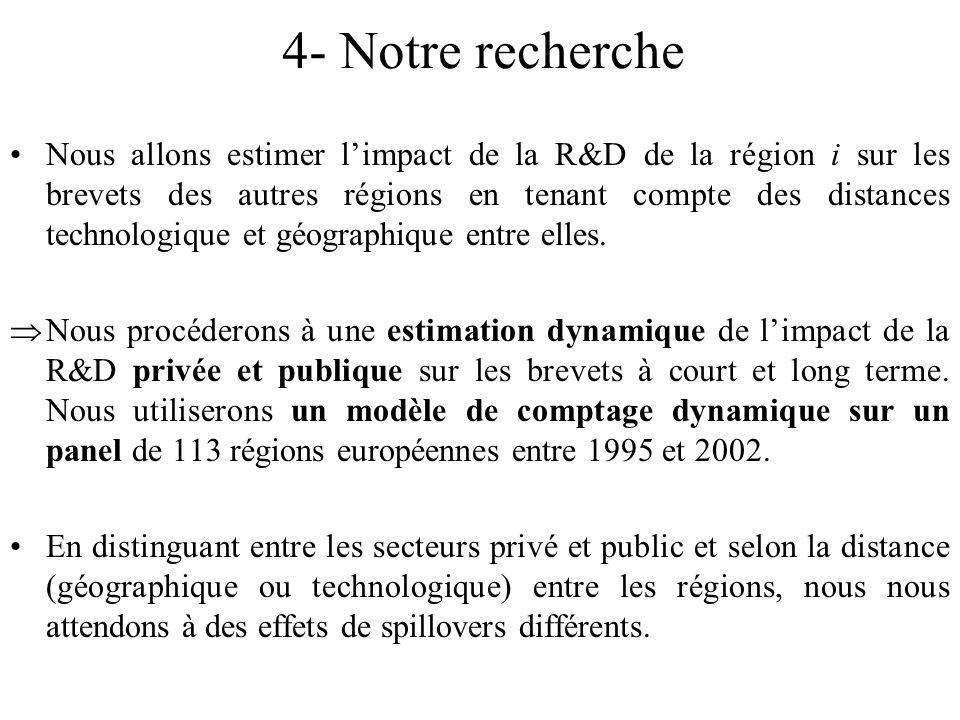 4- Notre recherche Nous allons estimer limpact de la R&D de la région i sur les brevets des autres régions en tenant compte des distances technologique et géographique entre elles.
