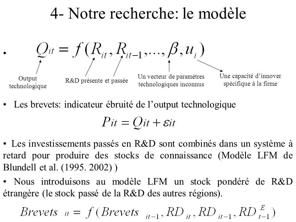 4- Notre recherche: le modèle Les investissements passés en R&D sont combinés dans un système à retard pour produire des stocks de connaissance (Modèle LFM de Blundell et al.
