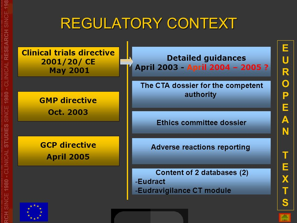 REGULATORY CONTEXT EUROPEANTEXTSEUROPEANTEXTS Clinical trials directive 2001/20/ CE May 2001 Detailed guidances April 2003 - April 2004 – 2005 ? The C