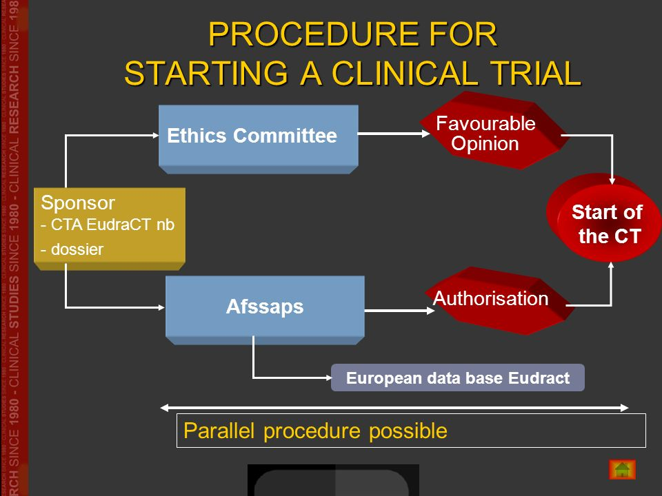 PROCEDURE FOR STARTING A CLINICAL TRIAL Sponsor - CTA EudraCT nb - dossier Ethics Committee Afssaps Favourable Opinion Authorisation Start of the CT P