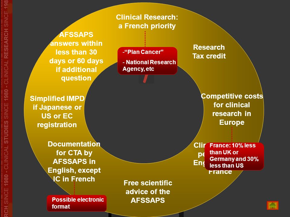 FRENCH CLINICAL RESEARCH ATTRACITIVTY AFSSAPS answers within less than 30 days or 60 days if additional question Clinical Research: a French priority