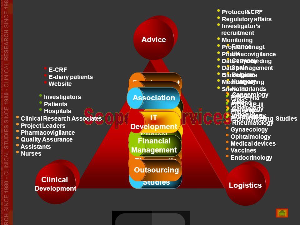 DevelopmentBudget Feasibility Studies Regulatory IT Development Advice Logistics Clinical Development Therapeutic areas Clinical Studies Regulatory Co
