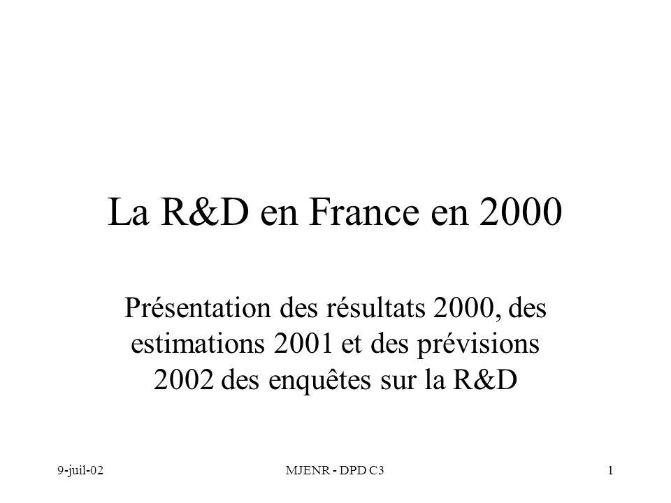 9-juil-02MJENR - DPD C31 La R&D en France en 2000 Présentation des résultats 2000, des estimations 2001 et des prévisions 2002 des enquêtes sur la R&D