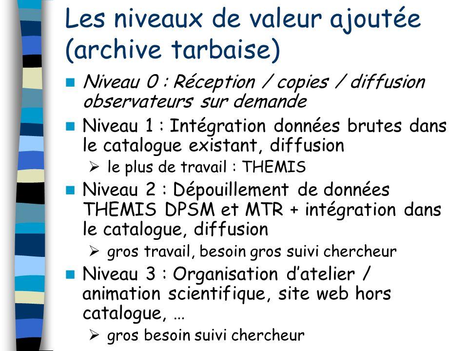 Les niveaux de valeur ajoutée (archive tarbaise) Niveau 0 : Réception / copies / diffusion observateurs sur demande Niveau 1 : Intégration données bru