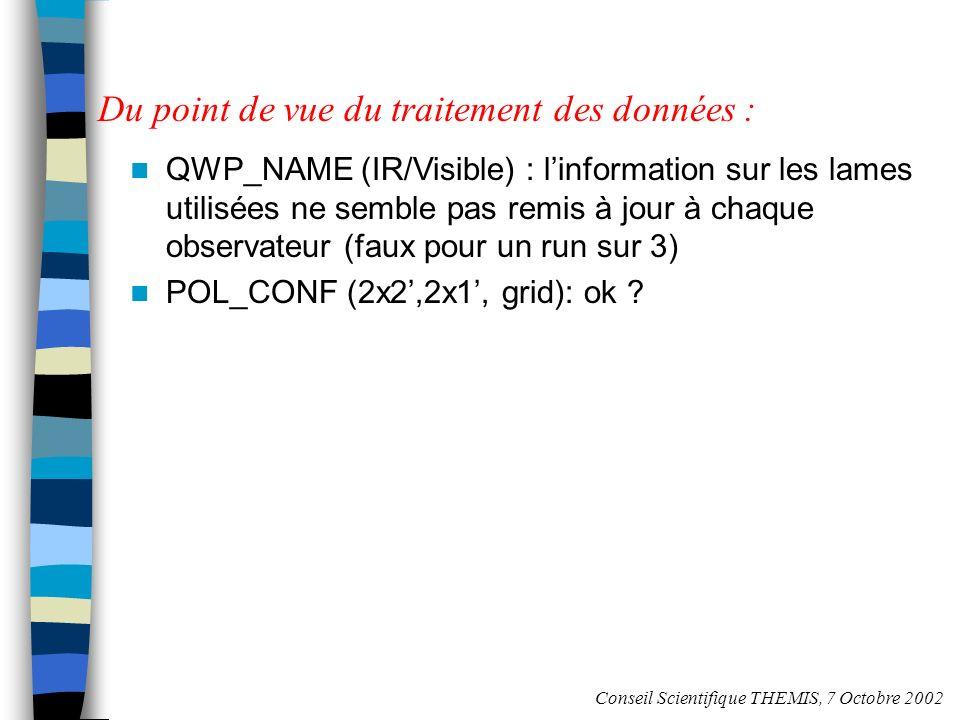 Du point de vue du traitement des données : QWP_NAME (IR/Visible) : linformation sur les lames utilisées ne semble pas remis à jour à chaque observateur (faux pour un run sur 3) POL_CONF (2x2,2x1, grid): ok .
