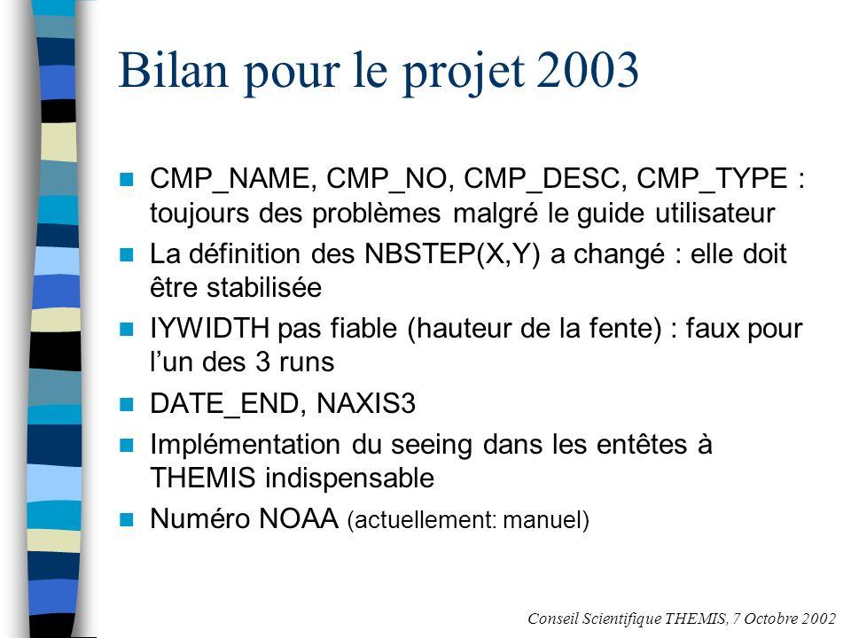 Bilan pour le projet 2003 CMP_NAME, CMP_NO, CMP_DESC, CMP_TYPE : toujours des problèmes malgré le guide utilisateur La définition des NBSTEP(X,Y) a changé : elle doit être stabilisée IYWIDTH pas fiable (hauteur de la fente) : faux pour lun des 3 runs DATE_END, NAXIS3 Implémentation du seeing dans les entêtes à THEMIS indispensable Numéro NOAA (actuellement: manuel) Conseil Scientifique THEMIS, 7 Octobre 2002