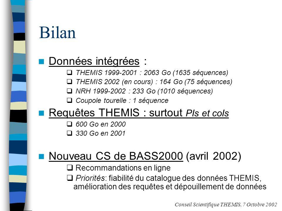 Bilan Données intégrées : THEMIS 1999-2001 : 2063 Go (1635 séquences) THEMIS 2002 (en cours) : 164 Go (75 séquences) NRH 1999-2002 : 233 Go (1010 séquences) Coupole tourelle : 1 séquence Requêtes THEMIS : surtout PIs et coIs 600 Go en 2000 330 Go en 2001 Nouveau CS de BASS2000 (avril 2002) Recommandations en ligne Priorités: fiabilité du catalogue des données THEMIS, amélioration des requêtes et dépouillement de données Conseil Scientifique THEMIS, 7 Octobre 2002